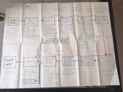 RD5 plan